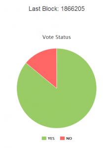 Carbonvote - Etat du vote